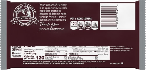 Hershey's Milk Chocolate Bar Perspective: back