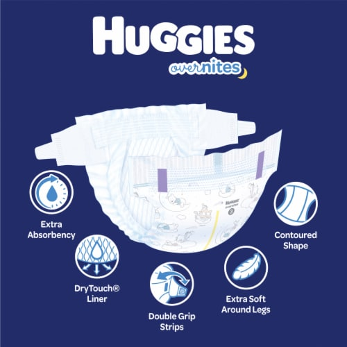 Huggies Overnites Size 5 Baby Diapers Perspective: back