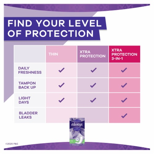 Always Xtra Protection Long Unscented Daily Liners Perspective: back
