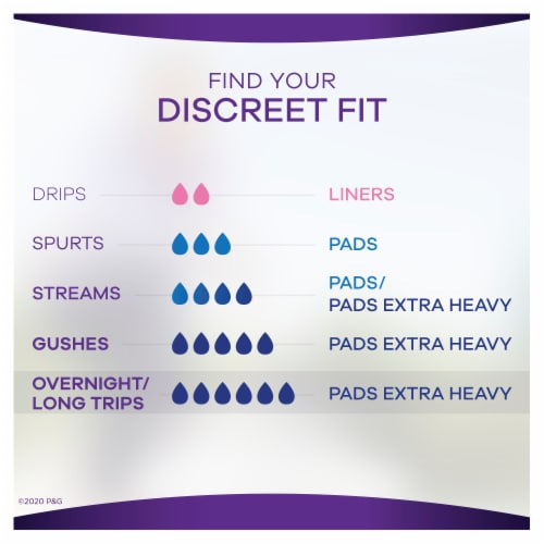 Always Discreet Size 6 Extra Heavy Absorbency Long Women's Incontinence Pads Perspective: back