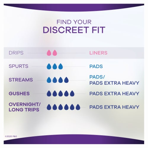 Always Discreet Bladder Leaks Very Light Absorbency Long Incontinence Liners Perspective: back