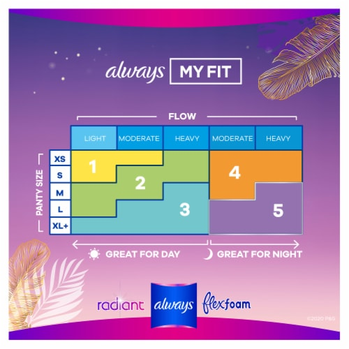 Always Radiant Size 4 with Wings Overnight Absorbency Scented Pads Perspective: back