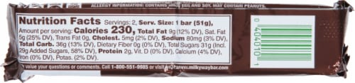 Milky Way® Milk Chocolate Bars Perspective: back