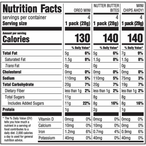 Nabisco Mini Cookies Variety Pack Perspective: back