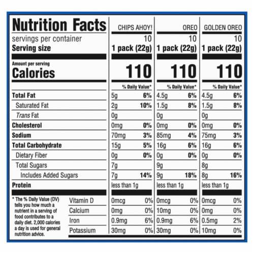 Nabisco Sweet Treats Cookies Variety Pack Perspective: back