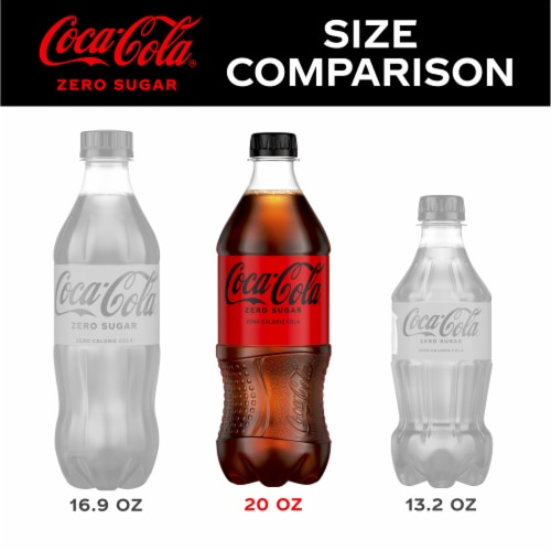 Coca-Cola Zero Sugar Soda Perspective: back
