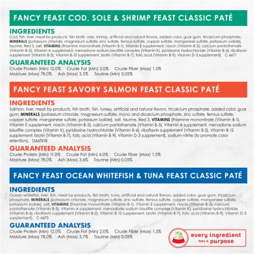 Fancy Feast Seafood Classic Pate Wet Cat Food Variety Pack Perspective: back