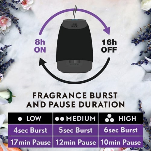 Air Wick® Lavender Almond Blossom Fragrance Essential Mist Diffuser Perspective: back
