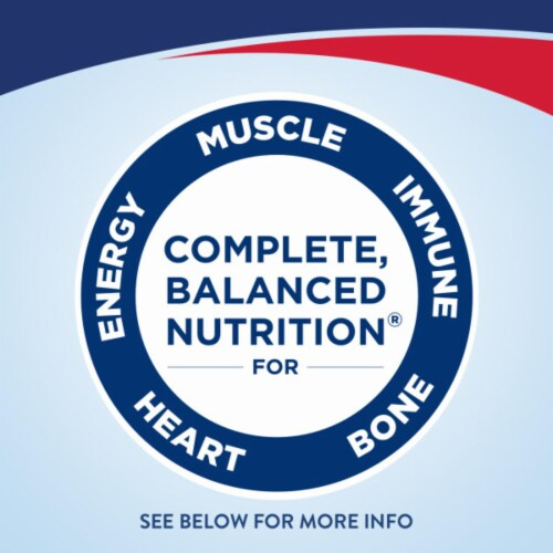 Ensure® Plus Milk Chocolate Ready-to-Drink Nutrition Shakes Perspective: back