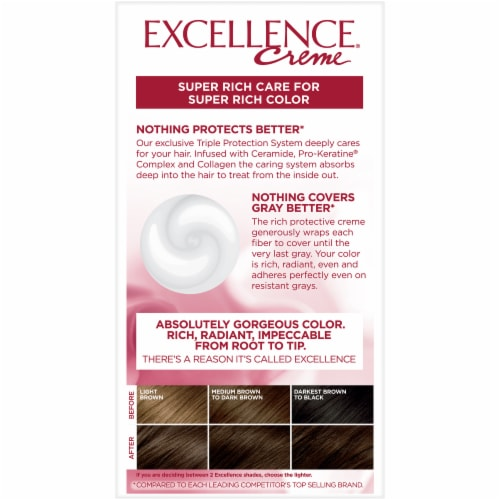 L'Oreal Paris Excellence Creme 4 Dark Brown Hair Color Kit Perspective: back
