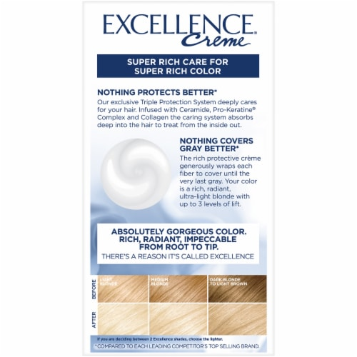 L'Oreal Paris Excellence Creme 02 High-Lift Extra Light Natural Blonde Hair Color Kit Perspective: back