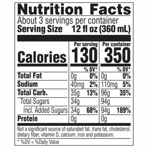 Seagram's Ginger Ale Perspective: back