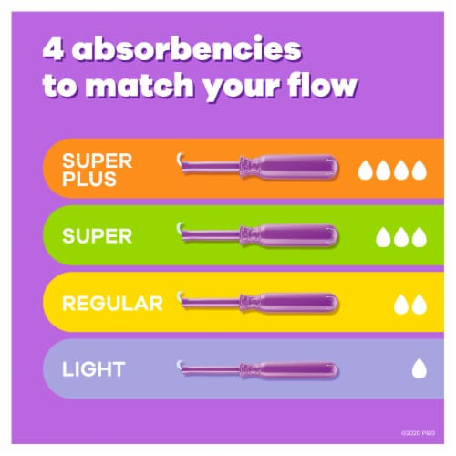 Tampax Radiant Regular Absorbency Unscented Tampons Perspective: back