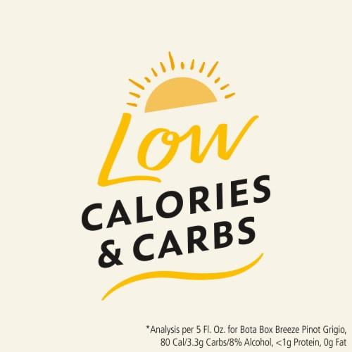 Bota Box Breeze Pinot Grigio White Wine Perspective: back