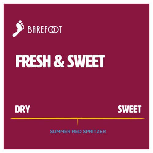 Barefoot Spritzer Summer Red Wine Perspective: back