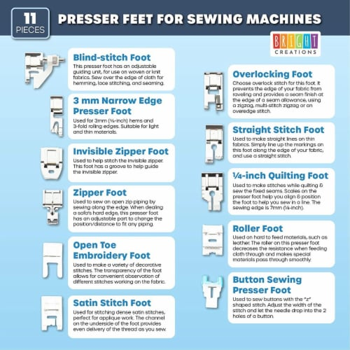 Presser Feet for Sewing Machines, Sewing Foot Kit (11 Pieces) Perspective: back