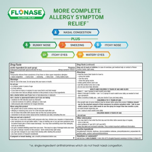 Flonase 24-Hour Allergy Relief Spray Perspective: back
