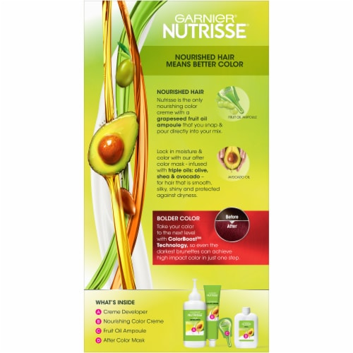 Garnier Nutrisse Ultra Color Medium Intense Auburn Hair Color Kit Perspective: back