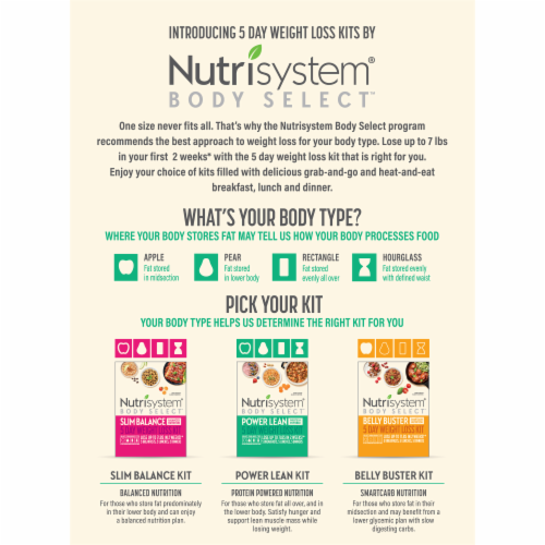 Nutrisystem Body Select Power Lean Five Day Weight Loss Kit Perspective: back