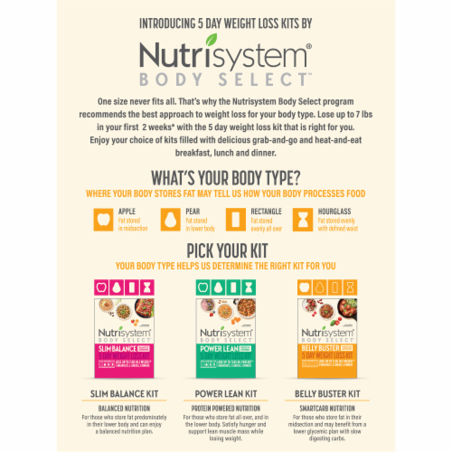 Nutrisystem Belly Buster 5 Day Weight Loss Kit Perspective: back