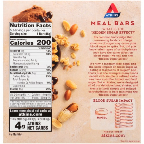 Atkins® Protein-Rich Peanut Fudge Granola Meal Bars Perspective: back