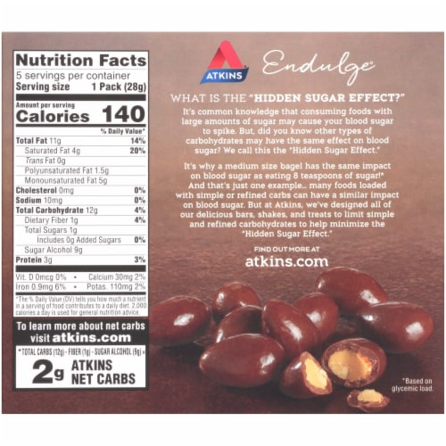 Atkins® Endulge Chocolate Covered Almonds Perspective: back