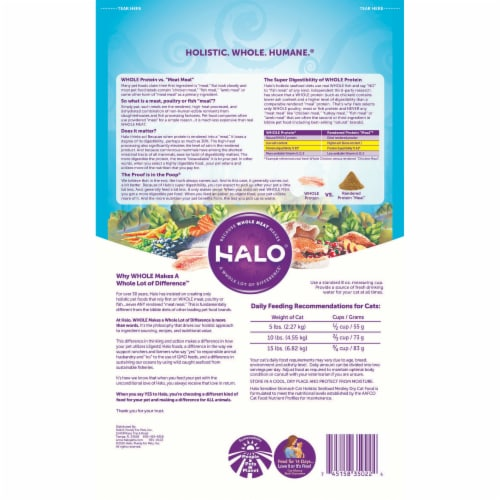 HALO Sensitive Stomach Seafood Medley Natural Dry Cat Food Perspective: back