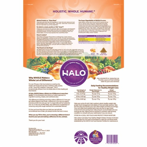 HALO Grain Free Chicken & Chicken Liver Natural Dry Adult Indoor Cat Food Perspective: back