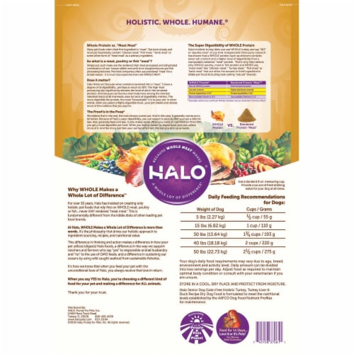 HALO Grain Free Turkey Liver & Duck Dry Natural Senior Dog Food Perspective: back