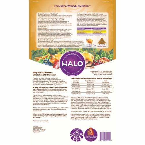 Halo Healthy Weight Turkey Liver & Duck Grain Free Natural Dry Dog Food Perspective: back