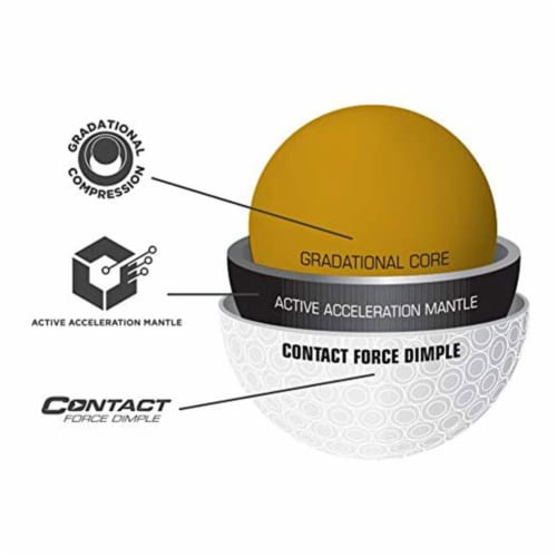 Bridgestone e12 CONTACT Series Golf Balls with Force Dimples, White, 12 Pack Perspective: back