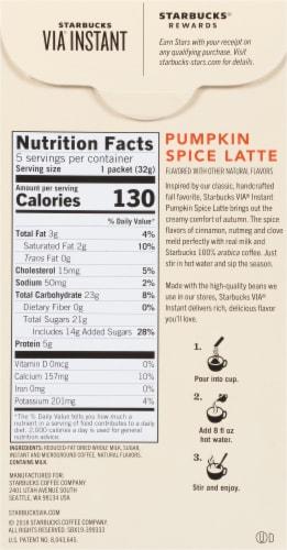 Starbucks® VIA Pumpkin Spice Latte Packets Perspective: back
