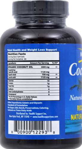 Health Support Coconut Oil Diet Perspective: back