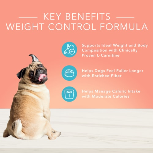 Blue Buffalo True Solutions Fit & Healthy Chicken Weight Control Formula Dog Food Perspective: back