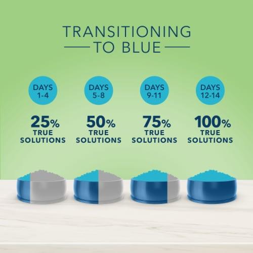 Blue Buffalo True Solutions Perfect Coat Salmon Skin & Coat Care Formula Adult Dry Dog Food Perspective: back