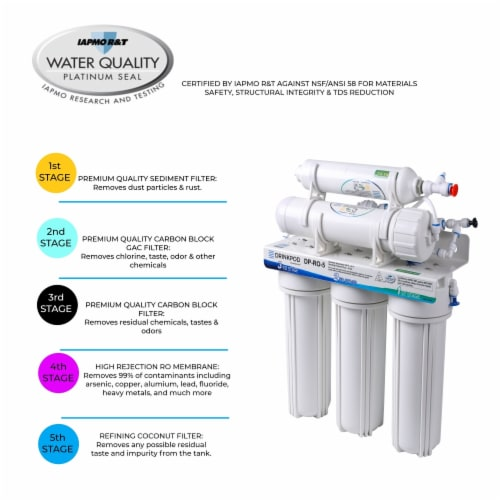 5 Stage Under Sink Reverse Osmosis Water Filtration System 80 GPD High Capacity Perspective: back