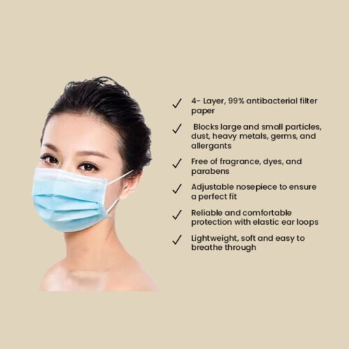 Parasol 4 Layer Disposable Respiratory Protective Face Mask Perspective: back
