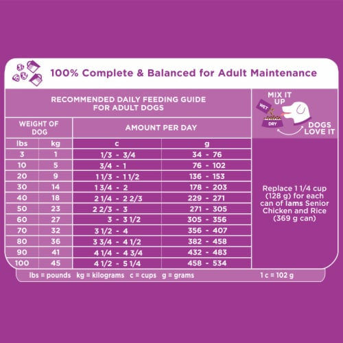 IAMS™ Proactive Health Chicken & Whole Grains Recipe Mature Adult Dry Dog Food Perspective: bottom
