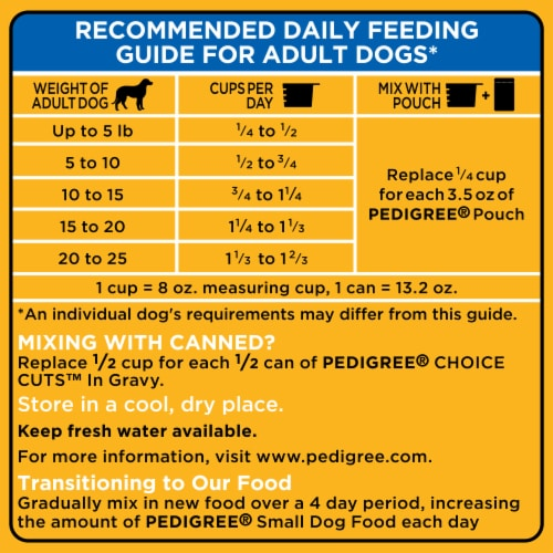 Pedigree Small Dog Complete Nutrition Roasted Chicken Rice & Vegetable Flavor Adult Dry Dog Food Perspective: bottom