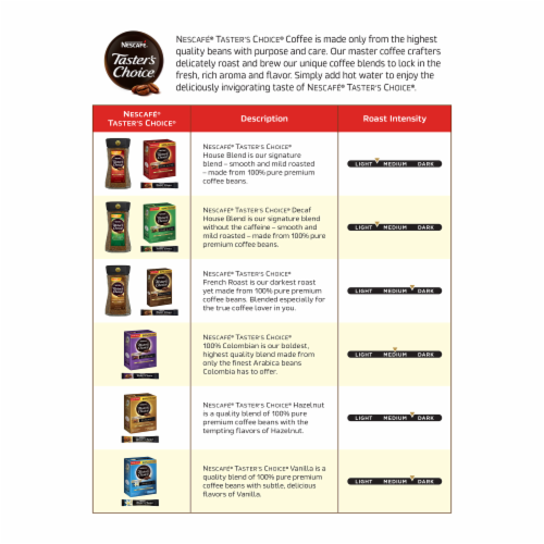 Nescafe Taster's Choice House Blend Instant Coffee Packets Perspective: bottom