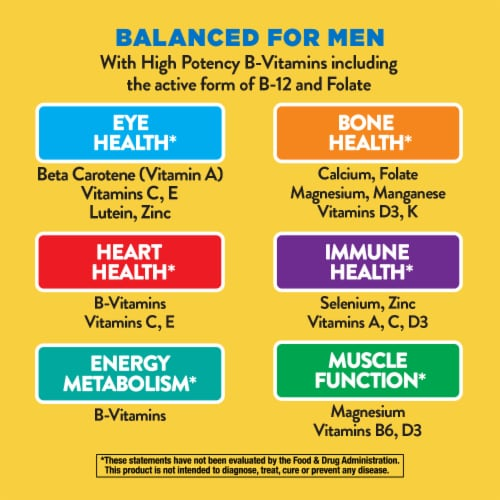 Nature's Way Alive! Once Daily Men's Ultra Potency Multivitamin Perspective: bottom