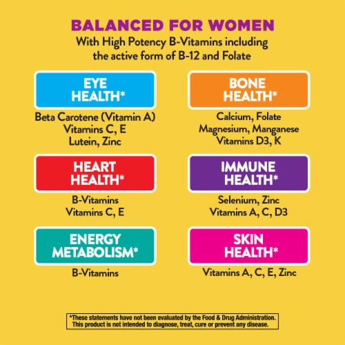Nature's Way Alive! Women's Once Daily Ultra Potency Multi-Vitamin Tablets Perspective: bottom