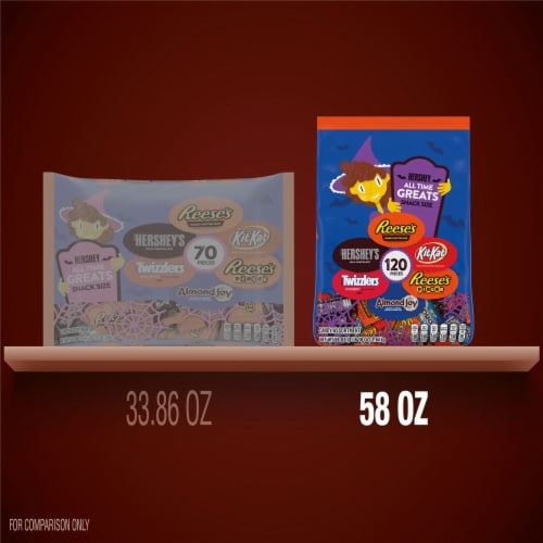 Hershey's All Time Greats Chocolate and Sweets Snack Size Candy Assortment Perspective: bottom
