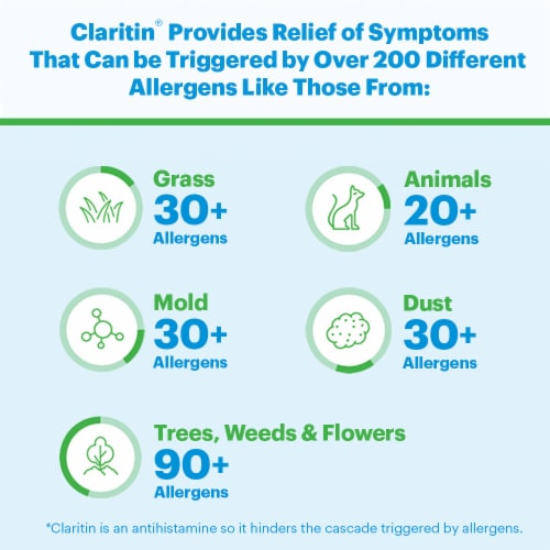Claritin 24 Hour Non-Drowsy Indoor & Outdoor Allergy Relief Tablets Perspective: bottom