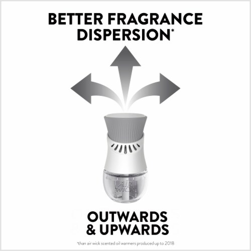 Air Wick Essential Oils Woodland Mystique Refills Perspective: bottom