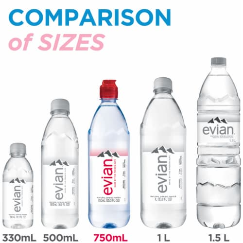 Evian Natural Spring Water Perspective: bottom
