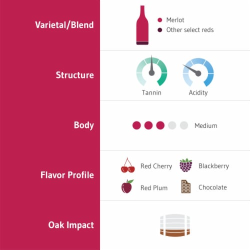 14 Hands Merlot Red Wine Perspective: bottom