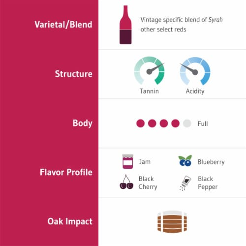 Chateau Ste Michelle Indian Wells Red Blend Wine Perspective: bottom