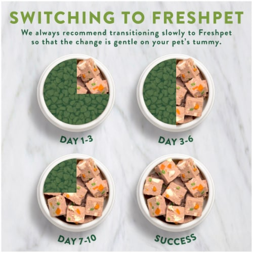Freshpet Multi-Protein Chicken Beef Egg and Salmon Recipe Perspective: bottom