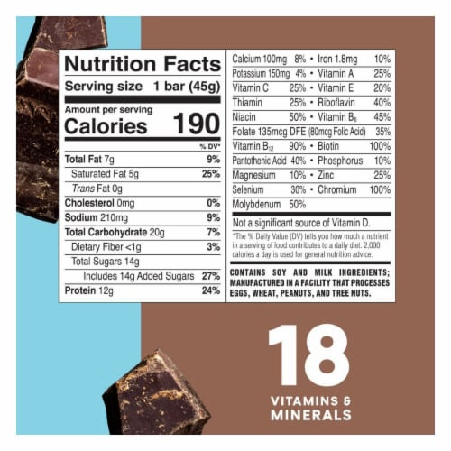 ZonePerfect® Double Dark Chocolate Protein Bars Perspective: bottom